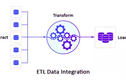 Automated ETL Develops as an Essential Factor in Business Intelligence